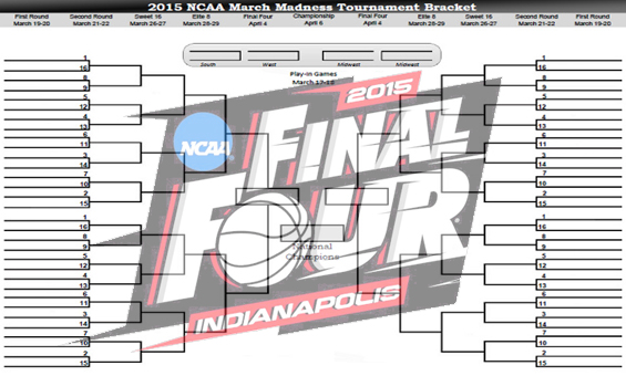 Post Thumbnail of Bracket CollegeHoops.pl